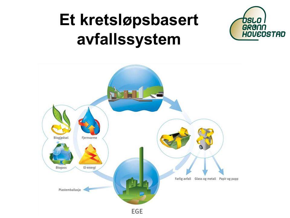 Et kretsløpsbasert avfallssystem
