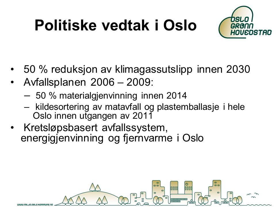 Politiske vedtak i Oslo 50 % reduksjon av klimagassutslipp innen 2030 Avfallsplanen 2006 – 2009: – 50 % materialgjenvinning innen 2014 – kildesorterin
