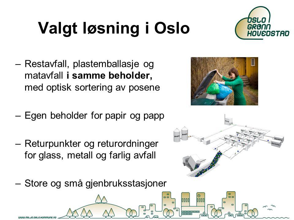 Valgt løsning i Oslo –Restavfall, plastemballasje og matavfall i samme beholder, med optisk sortering av posene –Egen beholder for papir og papp –Retu