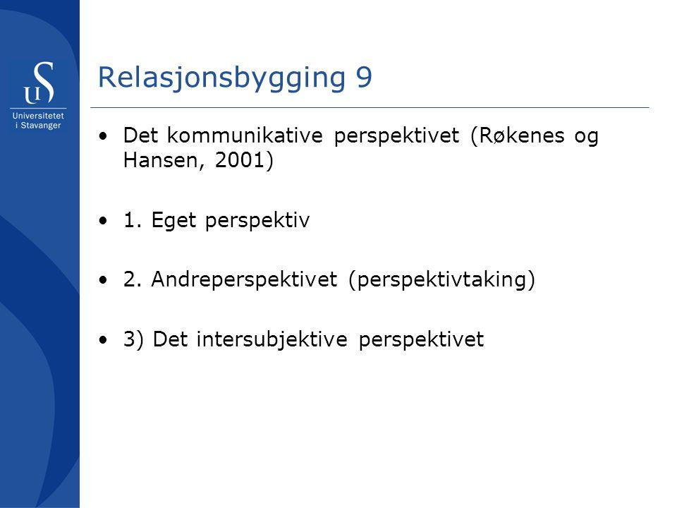 Relasjonsbygging 9 Det kommunikative perspektivet (Røkenes og Hansen, 2001) 1. Eget perspektiv 2. Andreperspektivet (perspektivtaking) 3) Det intersub