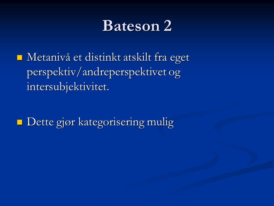 Bateson 2 Metanivå et distinkt atskilt fra eget perspektiv/andreperspektivet og intersubjektivitet. Metanivå et distinkt atskilt fra eget perspektiv/a