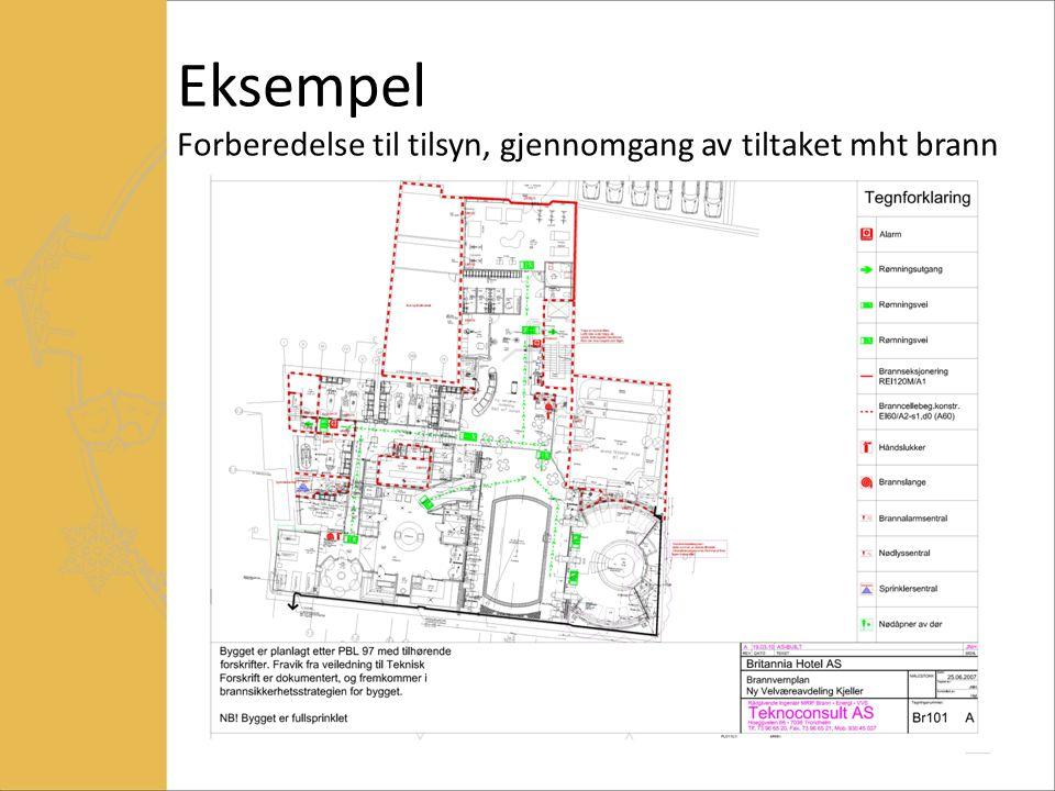 Eksempel Forberedelse til tilsyn, gjennomgang av tiltaket mht brann