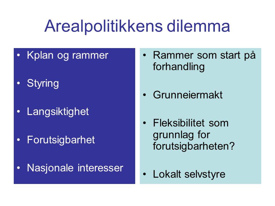 Arealpolitikkens dilemma Kplan og rammer Styring Langsiktighet Forutsigbarhet Nasjonale interesser Rammer som start på forhandling Grunneiermakt Fleksibilitet som grunnlag for forutsigbarheten.