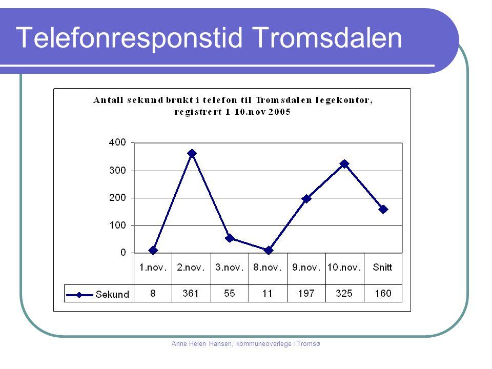 Telefonresponstid Tromsdalen Anne Helen Hansen, kommuneoverlege i Tromsø