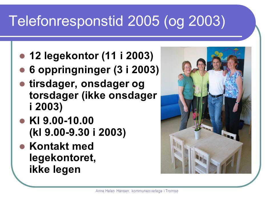 Telefonresponstid 2005 (og 2003) 12 legekontor (11 i 2003) 6 oppringninger (3 i 2003) tirsdager, onsdager og torsdager (ikke onsdager i 2003) Kl 9.00-