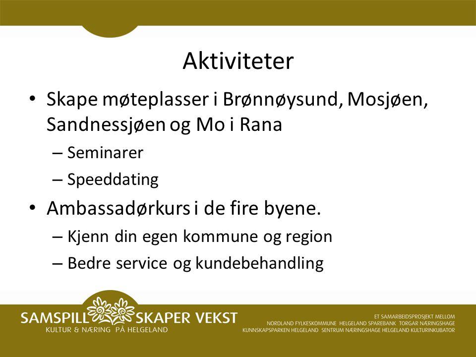 Aktiviteter Skape møteplasser i Brønnøysund, Mosjøen, Sandnessjøen og Mo i Rana – Seminarer – Speeddating Ambassadørkurs i de fire byene. – Kjenn din