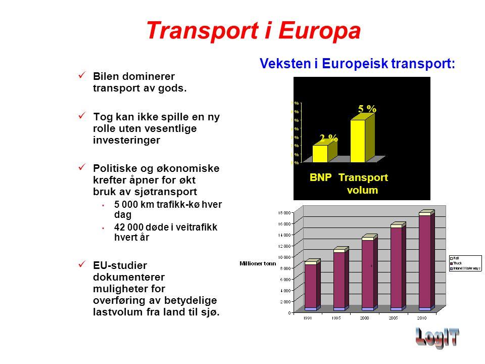 Transport i Europa Bilen dominerer transport av gods. Tog kan ikke spille en ny rolle uten vesentlige investeringer Politiske og økonomiske krefter åp