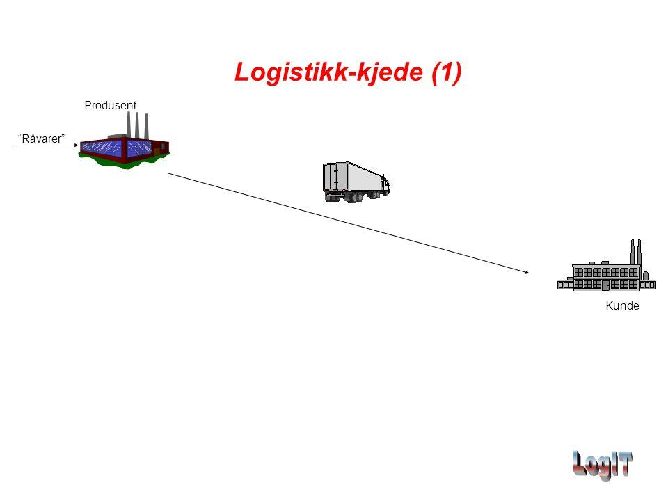"""Logistikk-kjede (1) Produsent """"Råvarer"""" Kunde"""