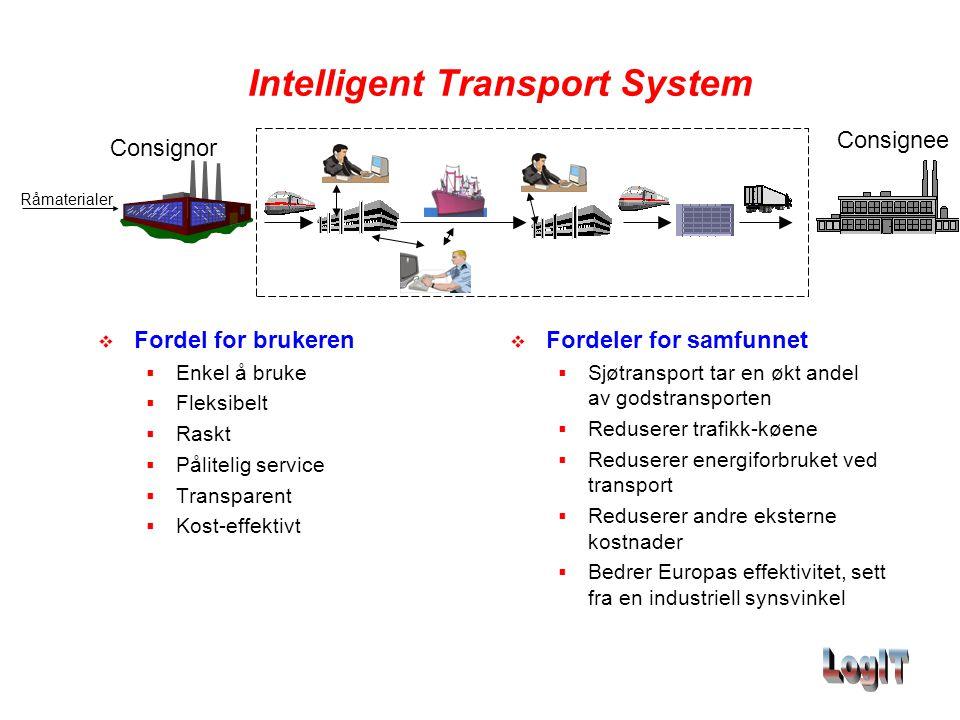 Intelligent Transport System  Fordel for brukeren  Enkel å bruke  Fleksibelt  Raskt  Pålitelig service  Transparent  Kost-effektivt  Fordeler