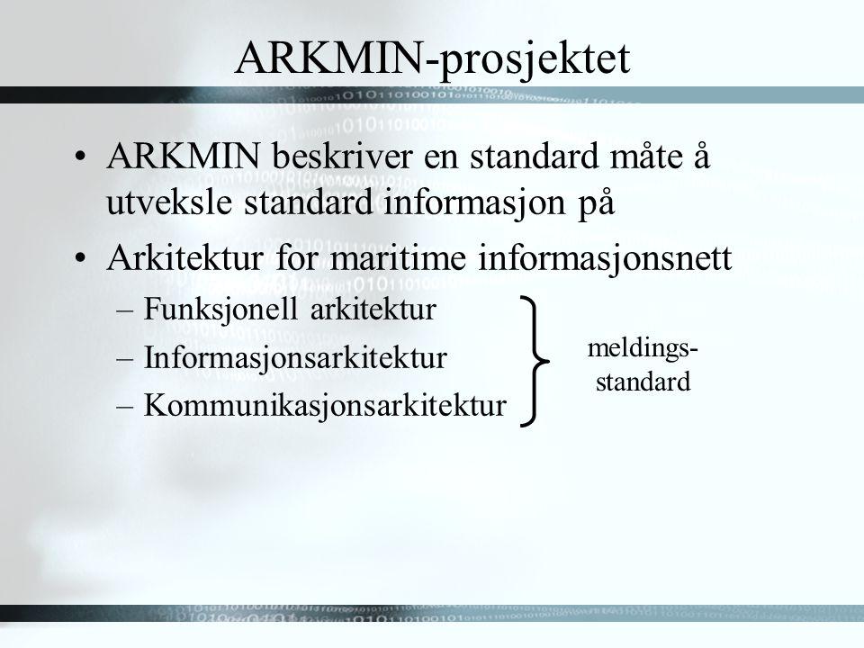 ARKMIN beskriver en standard måte å utveksle standard informasjon på Arkitektur for maritime informasjonsnett –Funksjonell arkitektur –Informasjonsarkitektur –Kommunikasjonsarkitektur ARKMIN-prosjektet meldings- standard