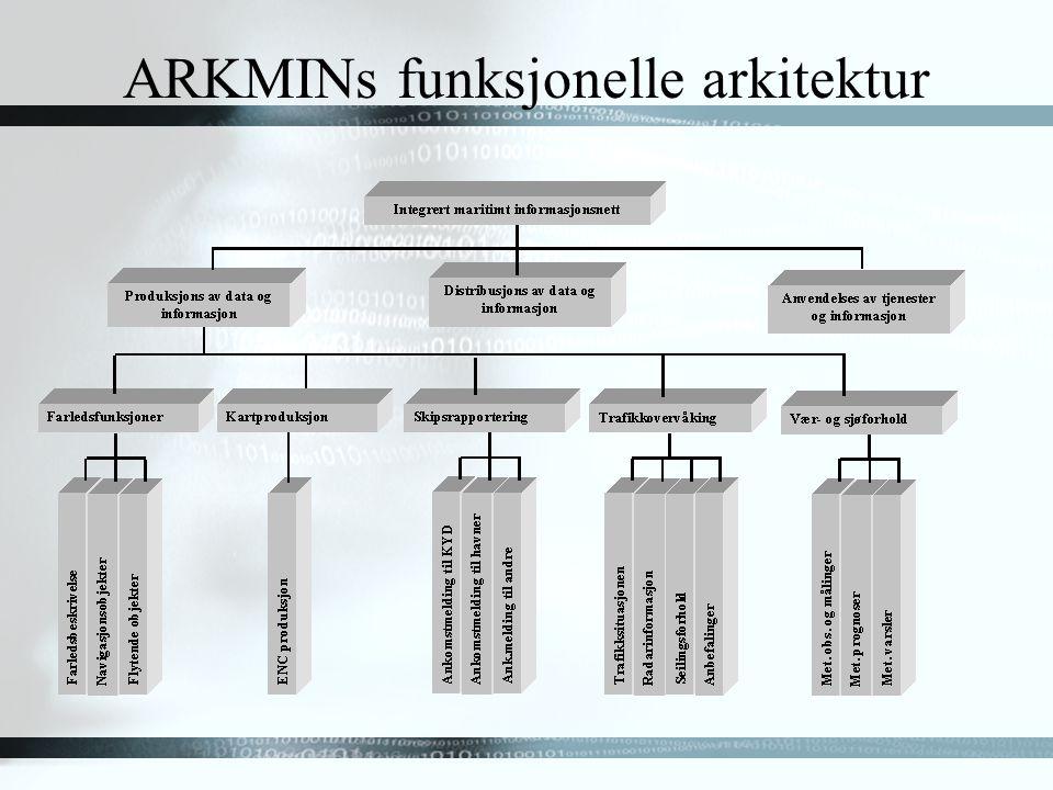 ARKMINs funksjonelle arkitektur