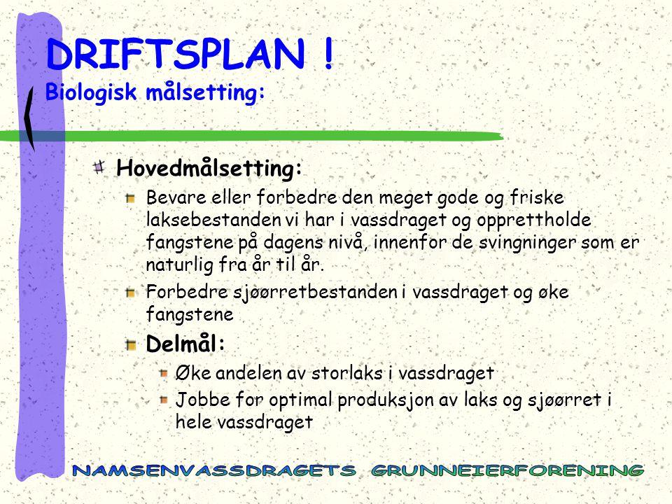 DRIFTSPLAN .