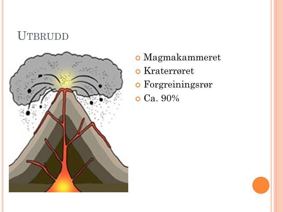U TBRUDD Magmakammeret Kraterrøret Forgreiningsrør Ca. 90%