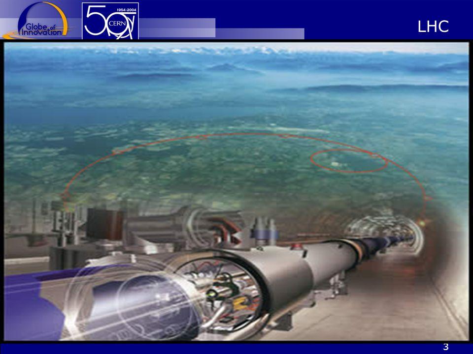 24 LHC-eksperimentene