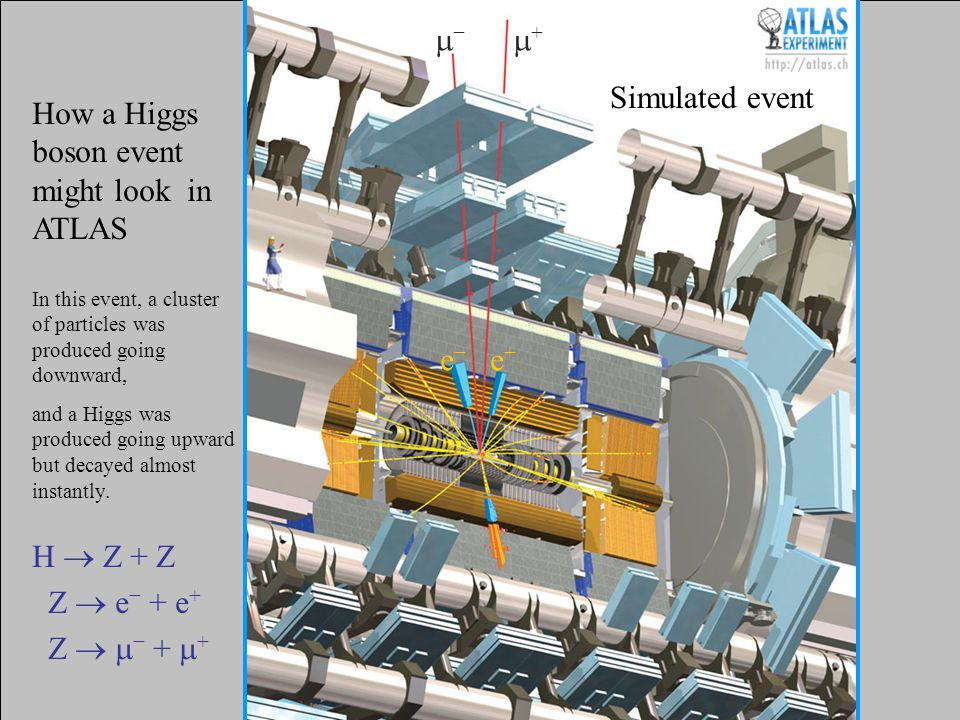 38 How a Higgs boson event might look in ATLAS In this event, a cluster of particles was produced going downward, and a Higgs was produced going upwar