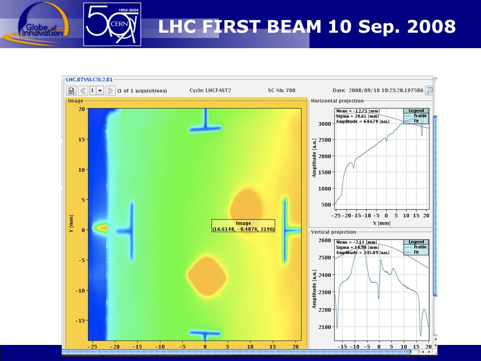 25 LHC og dens detektorer LHC vil starte opp i 2009, og forskere fra hele verden venter spent på de første resultatene...