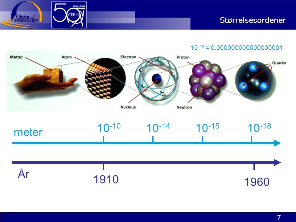 18 Å regne på partikkelfysikk