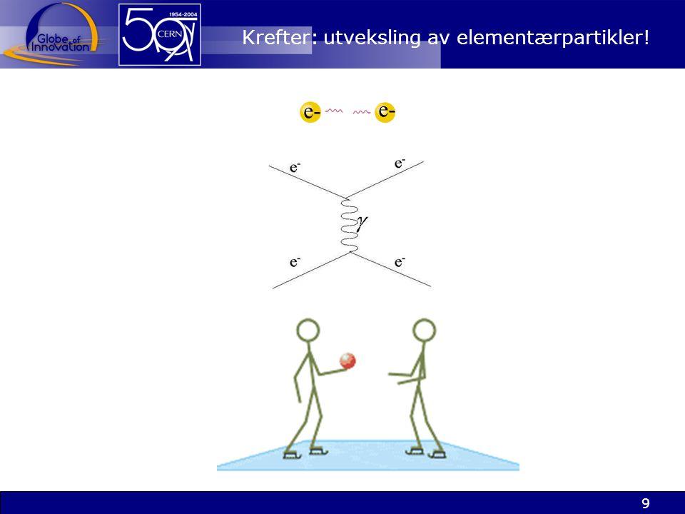 10 Elementærpartikler og vekselvirkninger