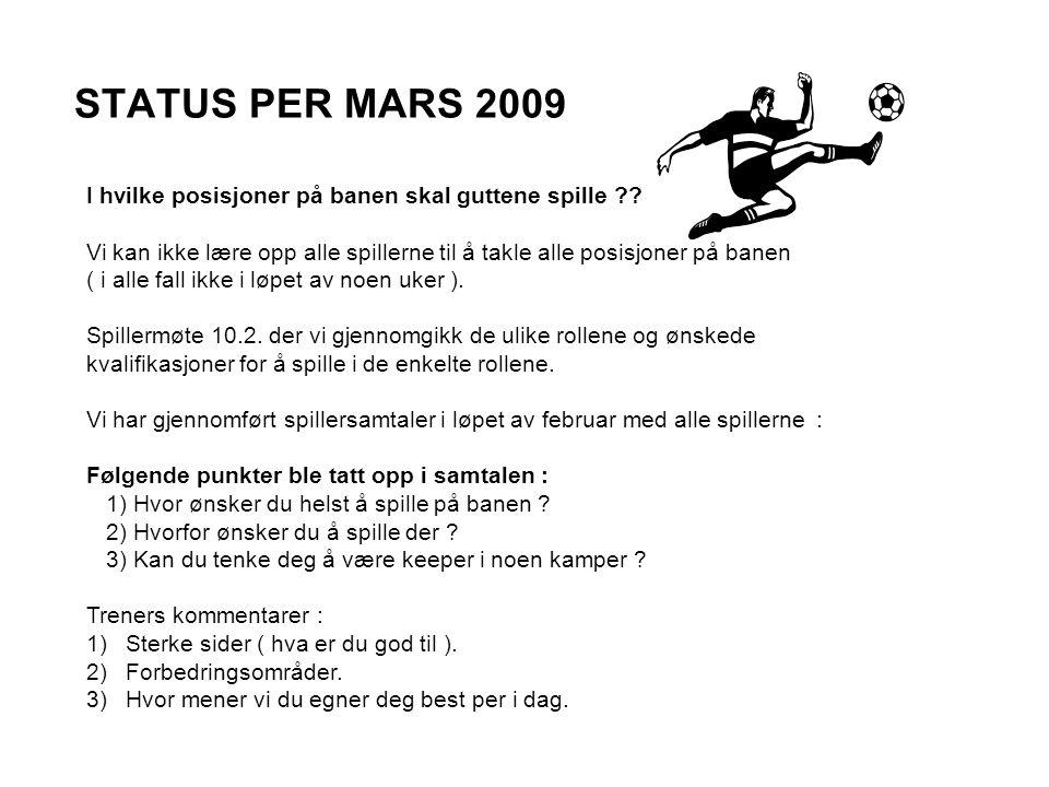 STATUS PER MARS 2009 I hvilke posisjoner på banen skal guttene spille .