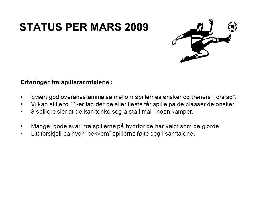STATUS PER MARS 2009 Erfaringer fra spillersamtalene : Svært god overensstemmelse mellom spillernes ønsker og treners forslag .