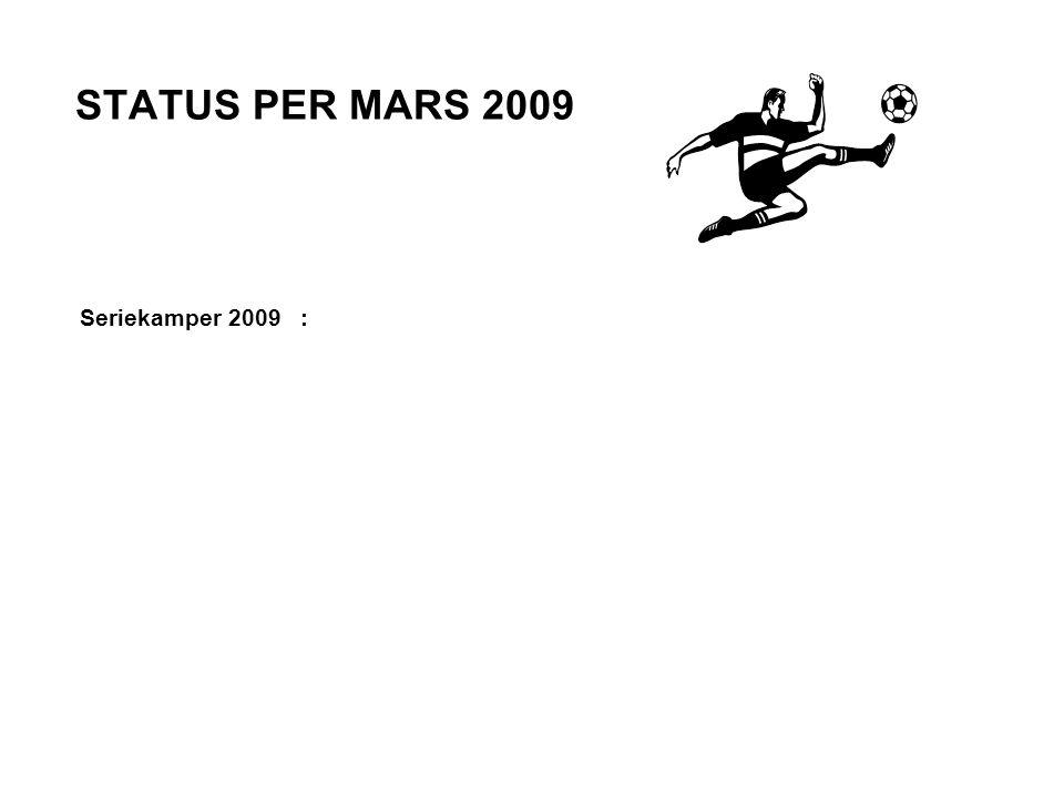 STATUS PER MARS 2009 Seriekamper 2009 :