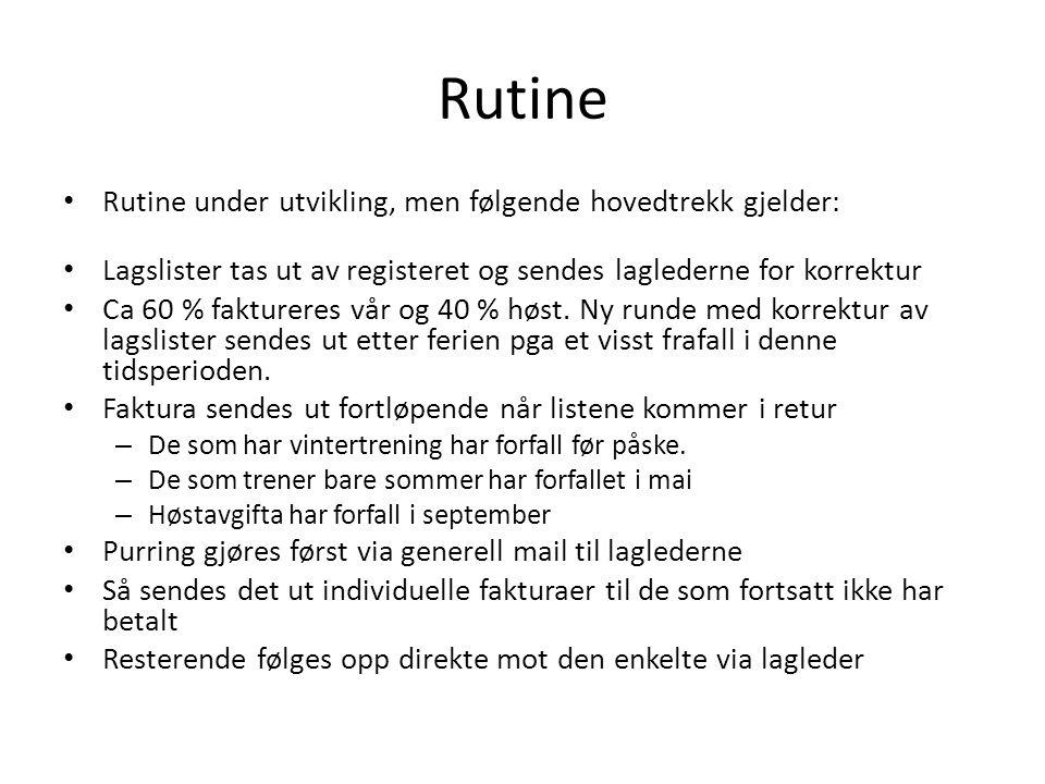 Rutine Rutine under utvikling, men følgende hovedtrekk gjelder: Lagslister tas ut av registeret og sendes laglederne for korrektur Ca 60 % faktureres vår og 40 % høst.