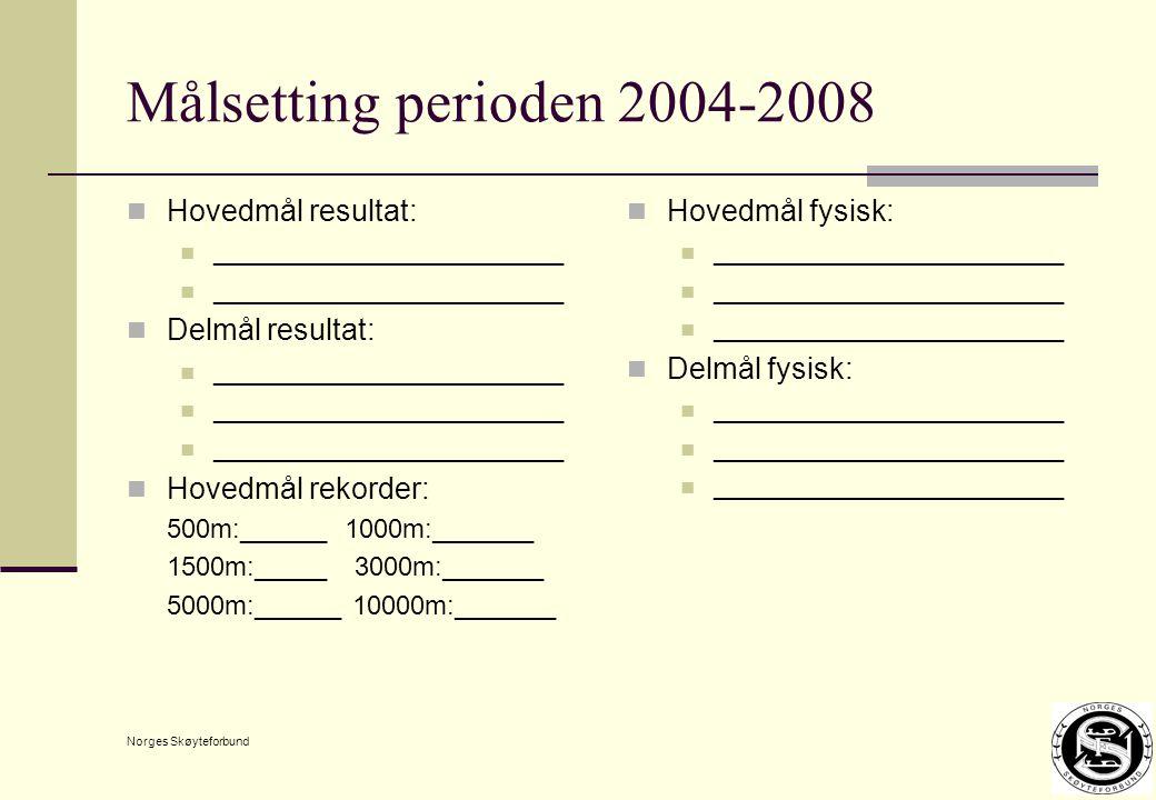 Norges Skøyteforbund Målsetting perioden 2004-2008 Hovedmål resultat: ________________________ Delmål resultat: ________________________ Hovedmål rekorder: 500m:______ 1000m:_______ 1500m:_____ 3000m:_______ 5000m:______ 10000m:_______ Hovedmål fysisk: ________________________ Delmål fysisk: ________________________