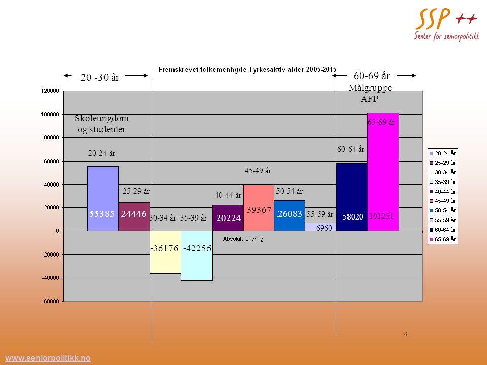 www.seniorpolitikk.no 17