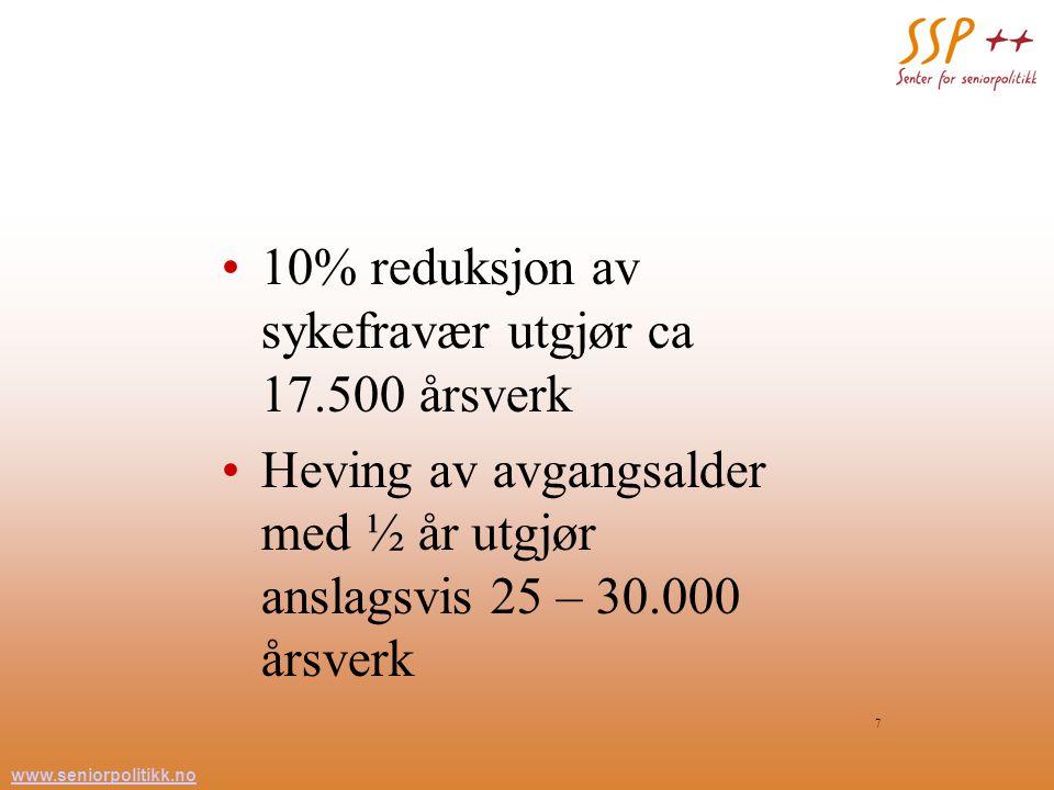 www.seniorpolitikk.no 7 10% reduksjon av sykefravær utgjør ca 17.500 årsverk Heving av avgangsalder med ½ år utgjør anslagsvis 25 – 30.000 årsverk