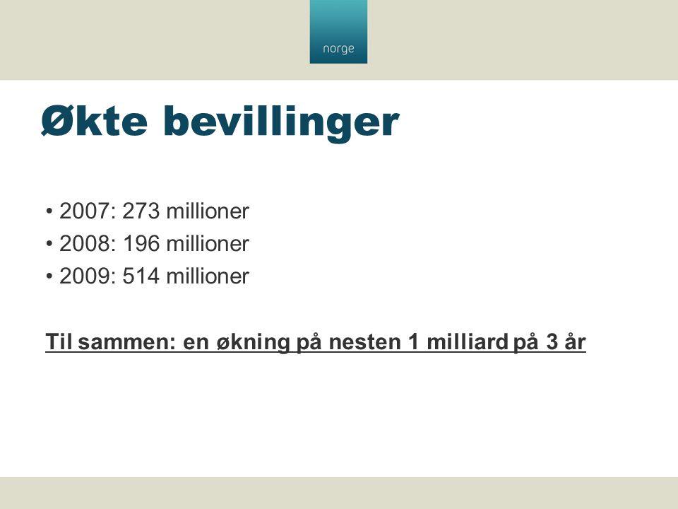 2007: 273 millioner 2008: 196 millioner 2009: 514 millioner Til sammen: en økning på nesten 1 milliard på 3 år Økte bevillinger