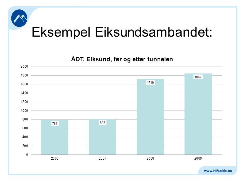 Oppsummering Møreaksen knytter sammen øyene med fastlandet, og Romsdal med Sunnmøre – regionforstørring er en klar effekt.