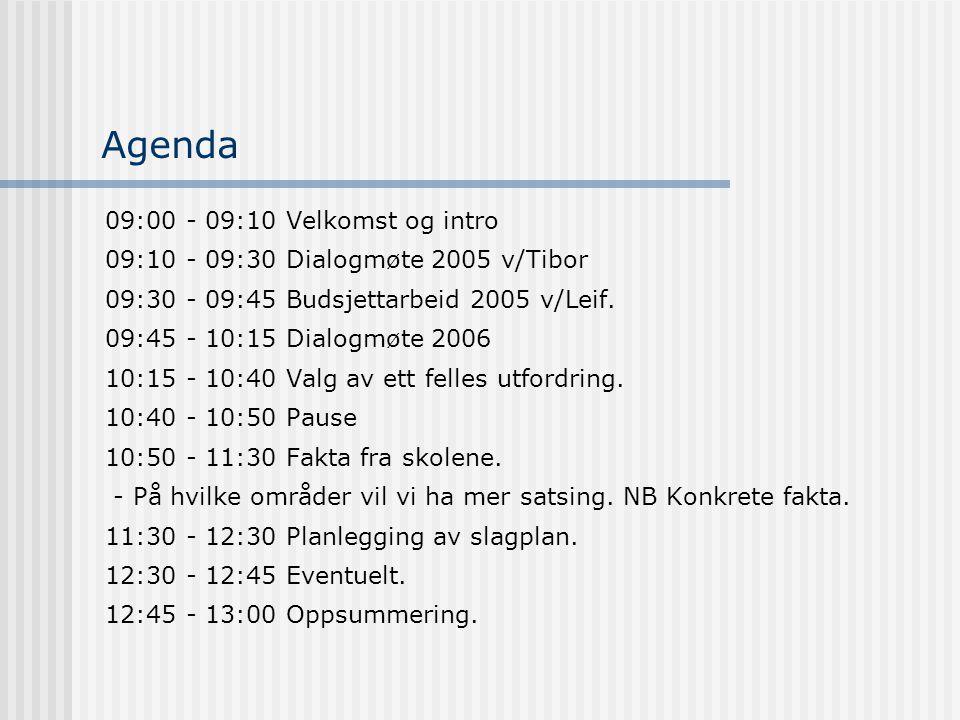 Agenda 09:00 - 09:10 Velkomst og intro 09:10 - 09:30 Dialogmøte 2005 v/Tibor 09:30 - 09:45 Budsjettarbeid 2005 v/Leif.