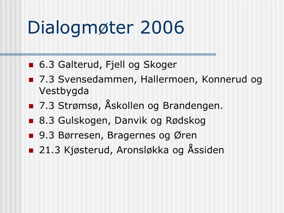 Dialogmøter 2006 6.3 Galterud, Fjell og Skoger 7.3 Svensedammen, Hallermoen, Konnerud og Vestbygda 7.3 Strømsø, Åskollen og Brandengen.