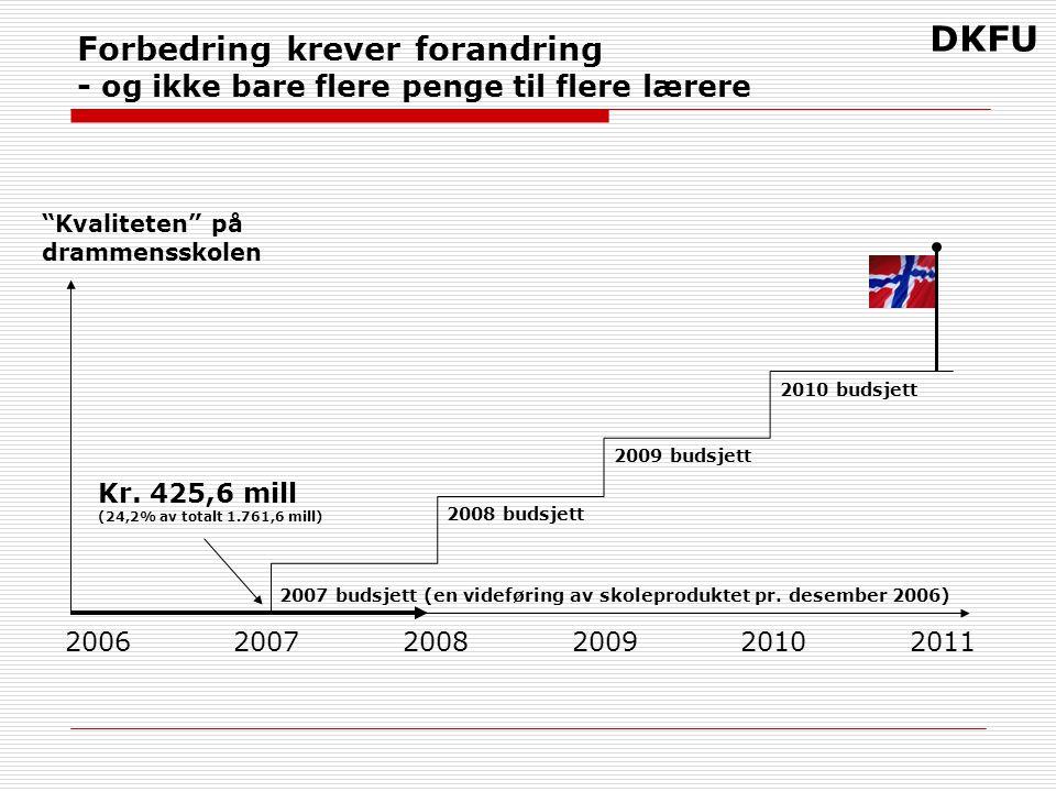 DKFU Forbedring krever forandring - og ikke bare flere penge til flere lærere 200620072008200920102011 2007 budsjett (en videføring av skoleproduktet pr.