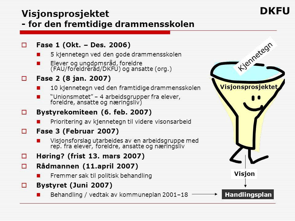 DKFU Visjonsprosjektet - for den fremtidige drammensskolen  Fase 1 (Okt.