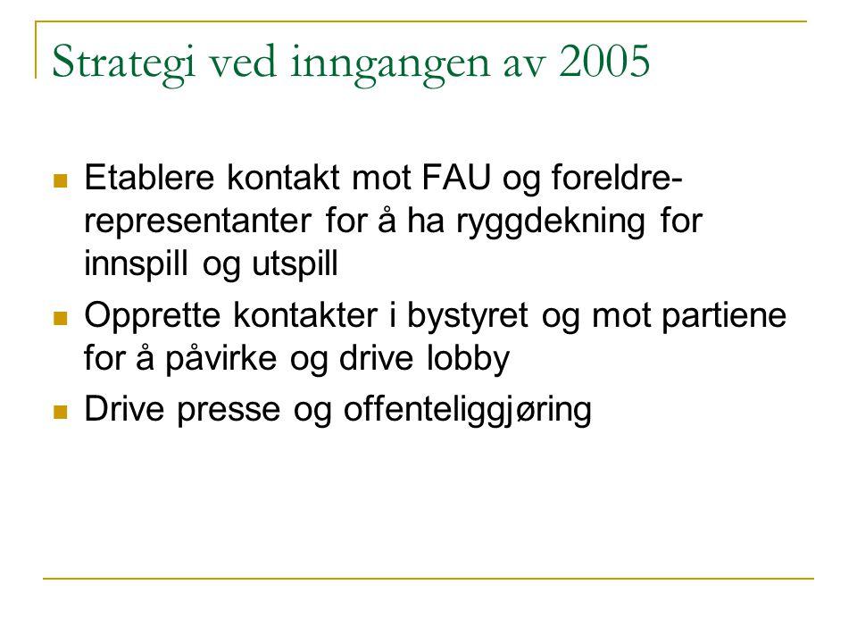 Strategi ved inngangen av 2005 Etablere kontakt mot FAU og foreldre- representanter for å ha ryggdekning for innspill og utspill Opprette kontakter i