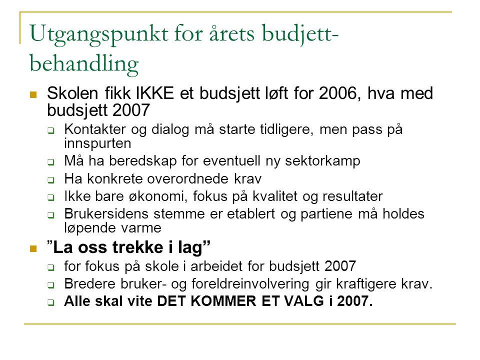 Utgangspunkt for årets budjett- behandling Skolen fikk IKKE et budsjett løft for 2006, hva med budsjett 2007  Kontakter og dialog må starte tidligere
