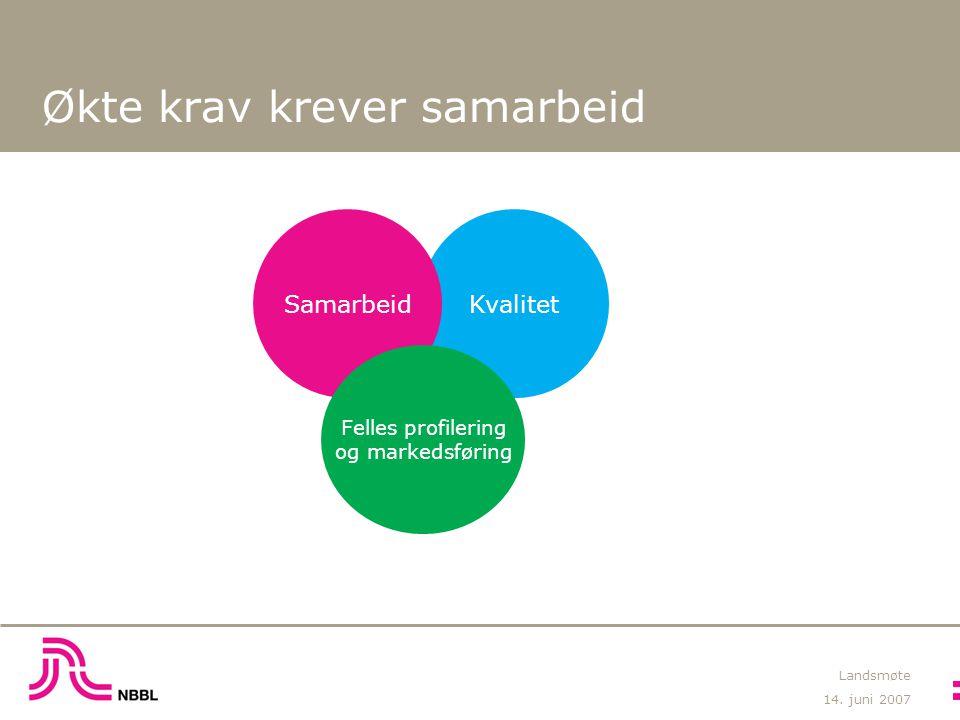 14. juni 2007 Landsmøte Kvalitet Økte krav krever samarbeid Samarbeid Felles profilering og markedsføring