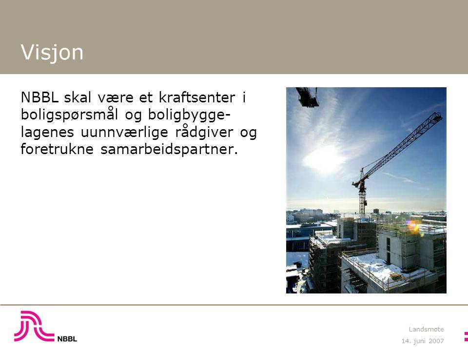 14. juni 2007 Landsmøte Interesseorganisasjonens hovedområder