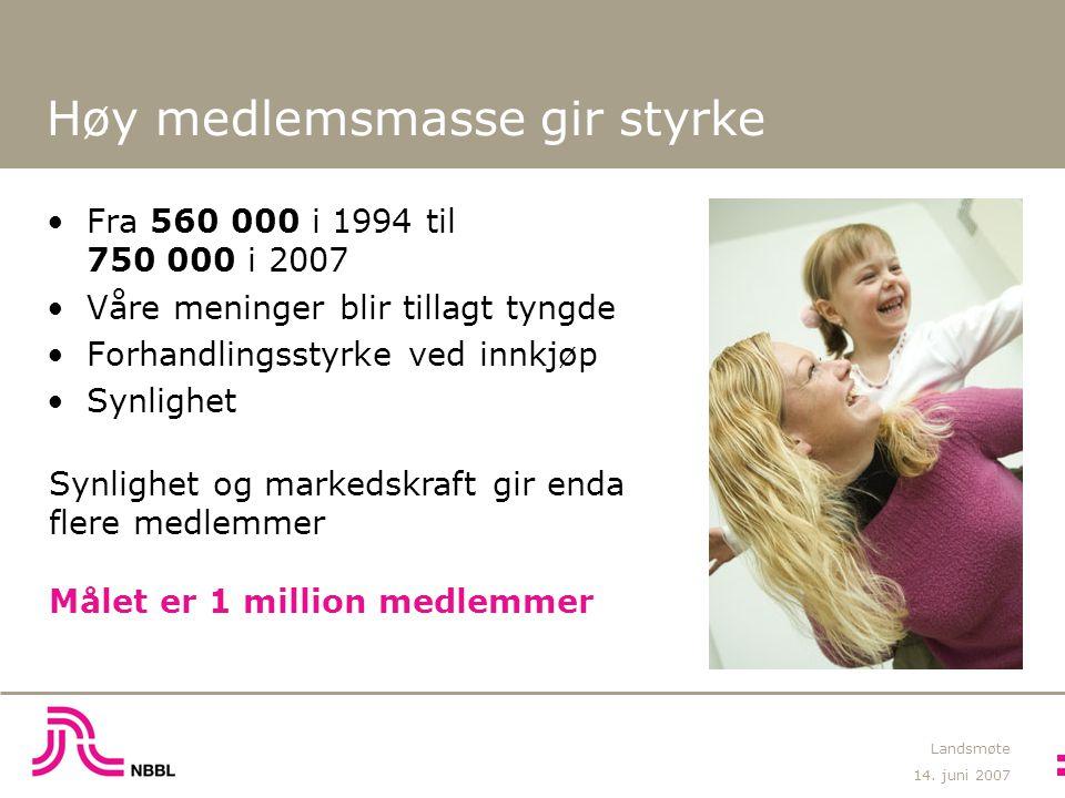 14. juni 2007 Landsmøte Høy medlemsmasse gir styrke Fra 560 000 i 1994 til 750 000 i 2007 Våre meninger blir tillagt tyngde Forhandlingsstyrke ved inn