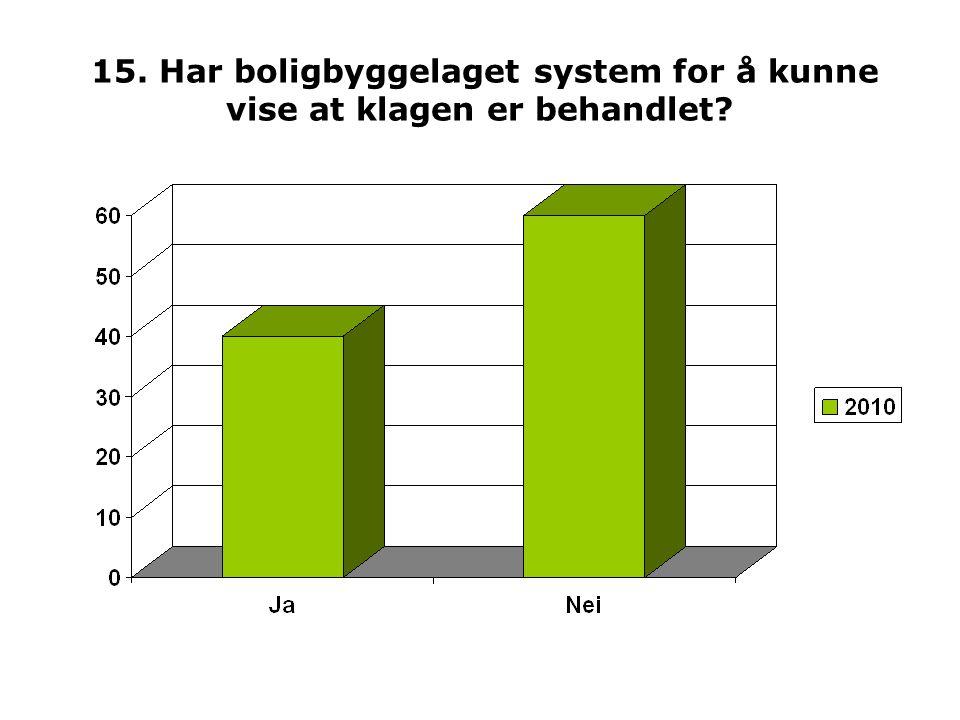 15. Har boligbyggelaget system for å kunne vise at klagen er behandlet?