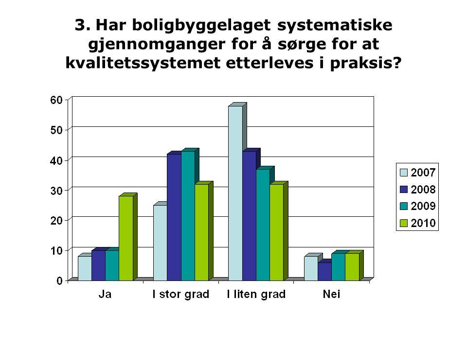 3. Har boligbyggelaget systematiske gjennomganger for å sørge for at kvalitetssystemet etterleves i praksis?