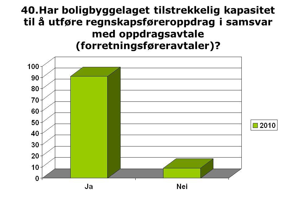40.Har boligbyggelaget tilstrekkelig kapasitet til å utføre regnskapsføreroppdrag i samsvar med oppdragsavtale (forretningsføreravtaler)?