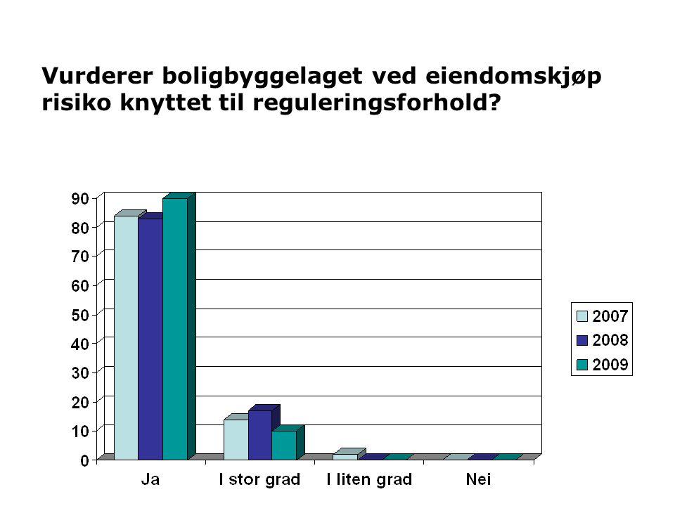 Vurderer boligbyggelaget ved eiendomskjøp risiko knyttet til reguleringsforhold?
