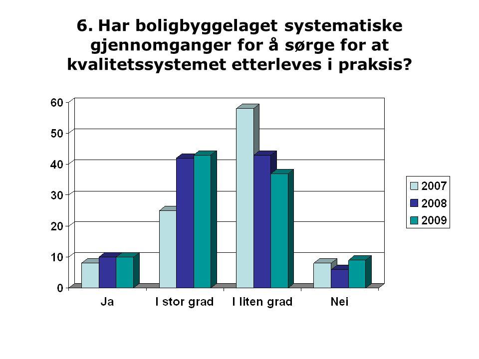 6. Har boligbyggelaget systematiske gjennomganger for å sørge for at kvalitetssystemet etterleves i praksis?