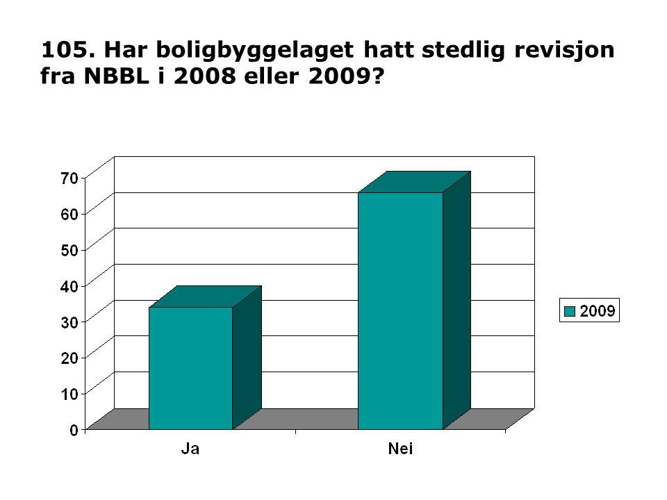105. Har boligbyggelaget hatt stedlig revisjon fra NBBL i 2008 eller 2009
