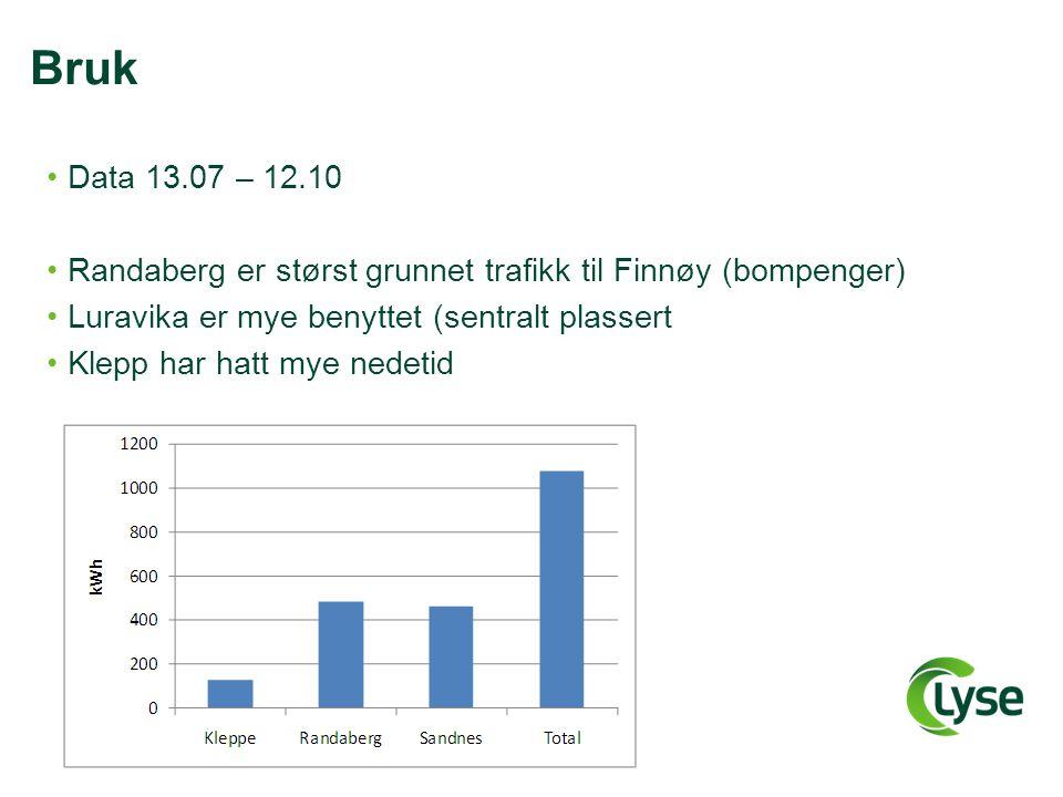 Bruk Data 13.07 – 12.10 Randaberg er størst grunnet trafikk til Finnøy (bompenger) Luravika er mye benyttet (sentralt plassert Klepp har hatt mye nedetid