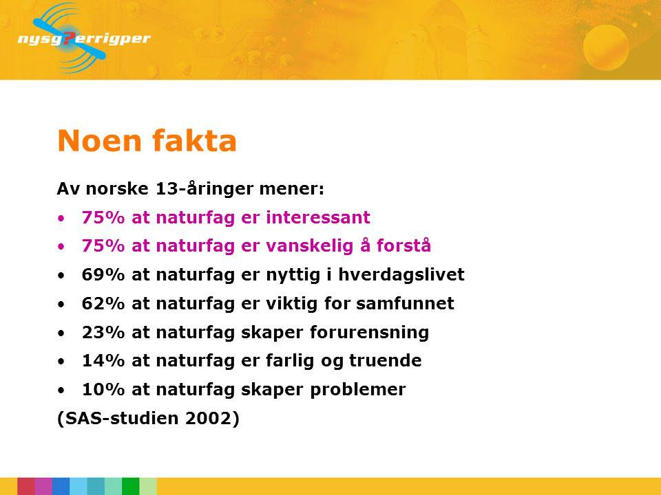 Noen fakta Av norske 13-åringer mener: 75% at naturfag er interessant 75% at naturfag er vanskelig å forstå 69% at naturfag er nyttig i hverdagslivet 62% at naturfag er viktig for samfunnet 23% at naturfag skaper forurensning 14% at naturfag er farlig og truende 10% at naturfag skaper problemer (SAS-studien 2002)