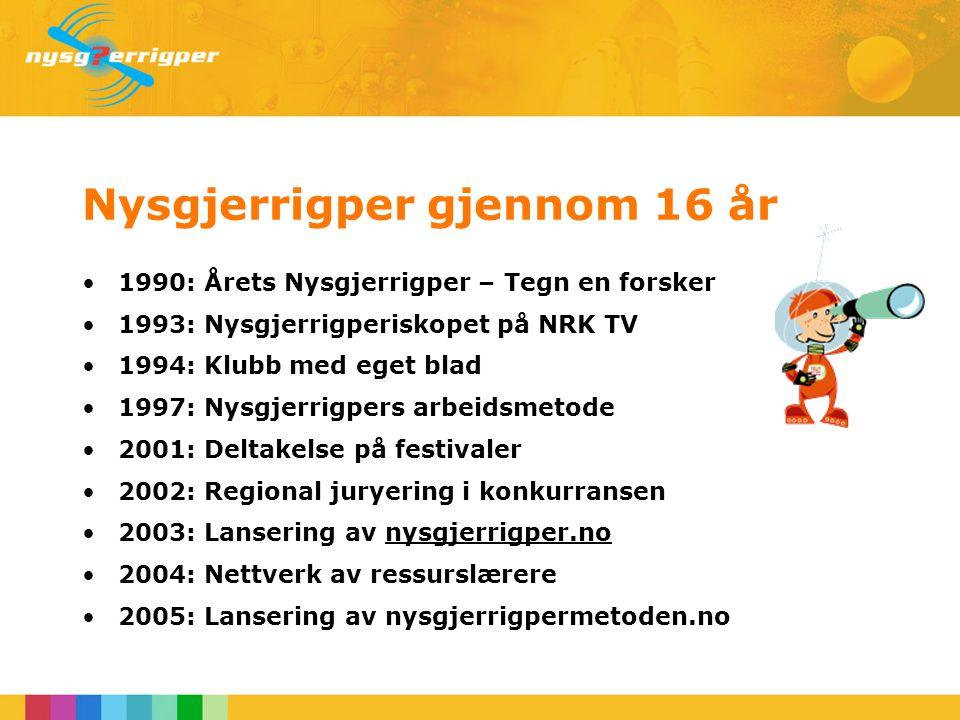 Nysgjerrigper gjennom 16 år 1990: Årets Nysgjerrigper – Tegn en forsker 1993: Nysgjerrigperiskopet på NRK TV 1994: Klubb med eget blad 1997: Nysgjerri