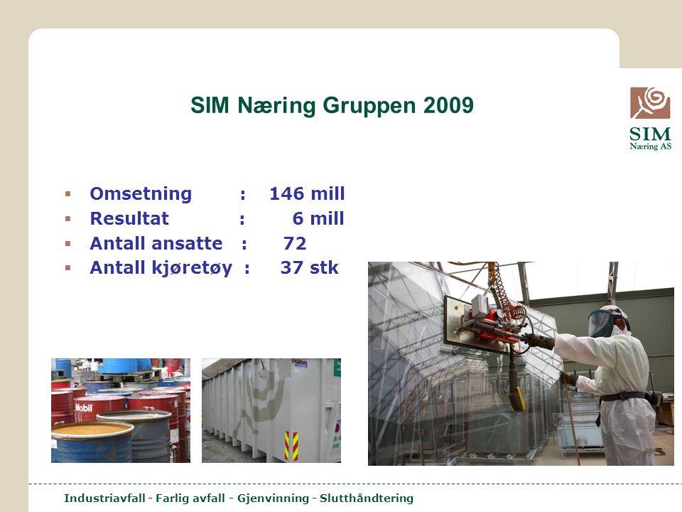 Industriavfall - Farlig avfall - Gjenvinning - Slutthåndtering SIM Næring Gruppen 2009  Omsetning :146 mill  Resultat : 6 mill  Antall ansatte : 72